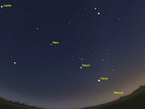 A simple vista, se podrán ver cinco planetas alineados