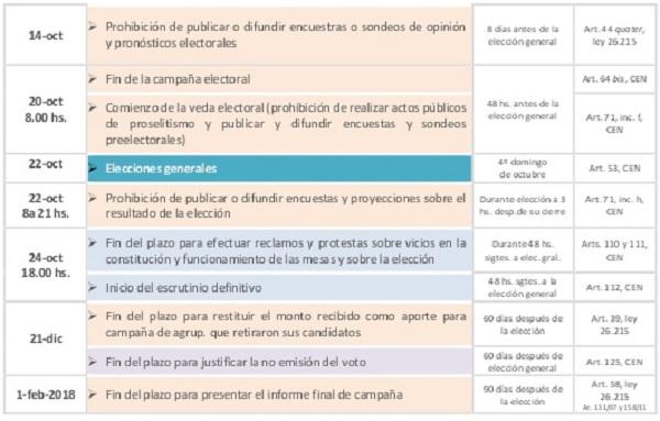 cronograma-electoral-2017-3-638