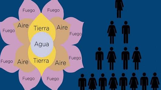 Advierten sobre posibles casos de estafas piramidales en Villa María